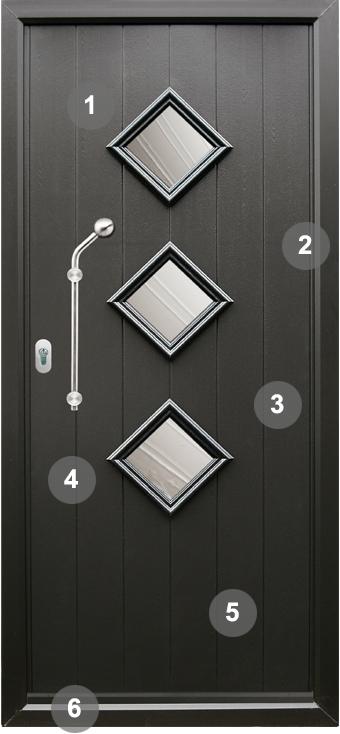 help choosing a door